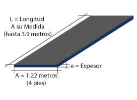 Diagrama ángulo